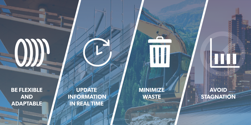 four ways to plan for enviromental changes in the workplace: be flexible and adaptable, update information in real time, minimize waste and avoid stagnation