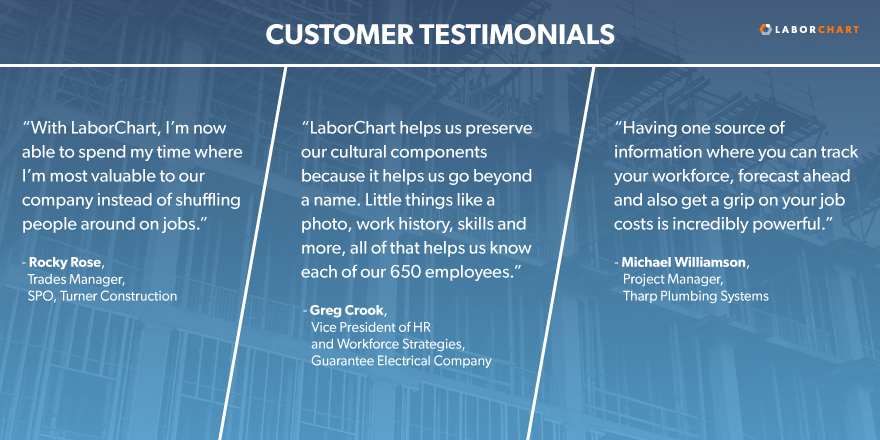 three LaborChart customer testimonials about the efficiency of workforce management platforms.