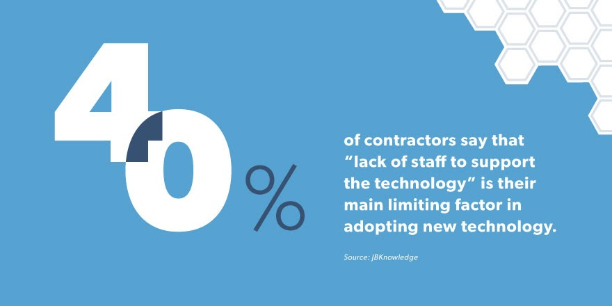"""Statistic from JBKnowledge: """"40% of contractors say that """"lack of staff to support the technology"""" is their main limiting factor in adopting new technology."""