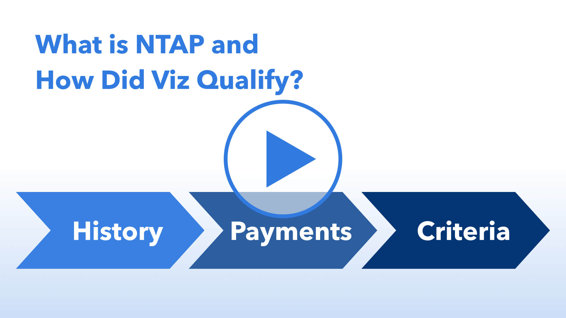 What is NTAP and How Did Viz LVO Qualify