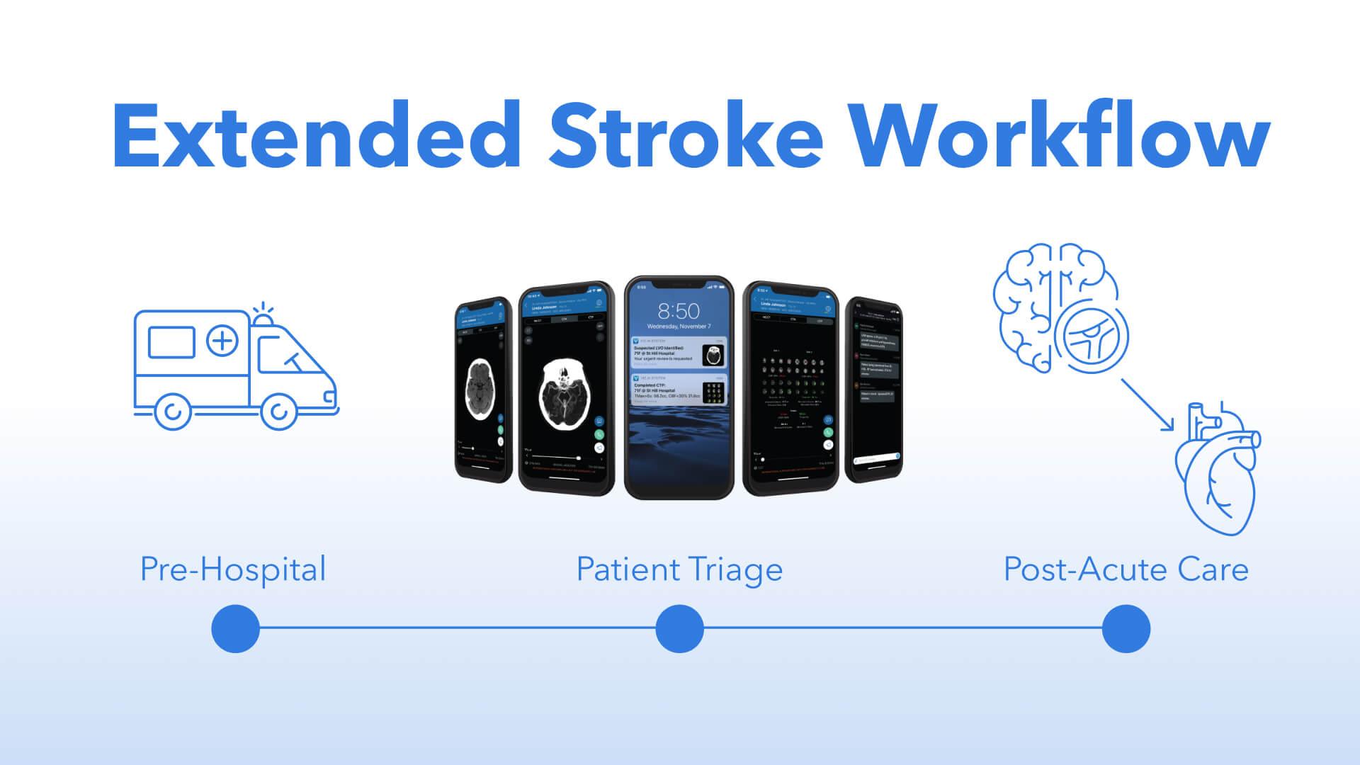 Viz.ai Extented Stroke Workflow