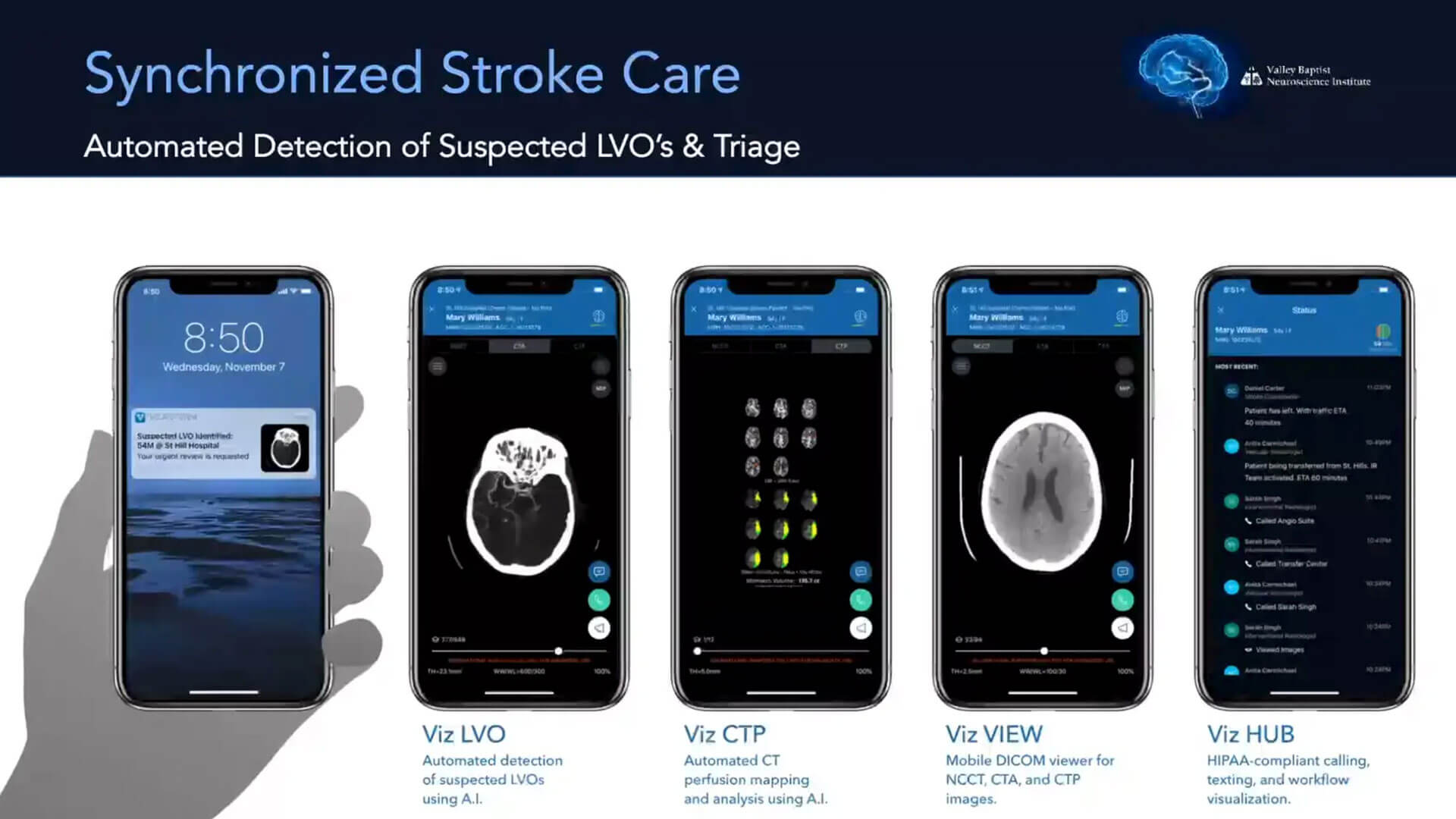 How Viz.ai accelerates Acute Ischemic Treatment and assists with care during COVID-19
