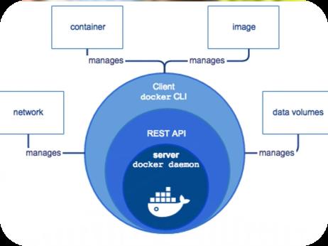 Rest API-сервис в Docker
