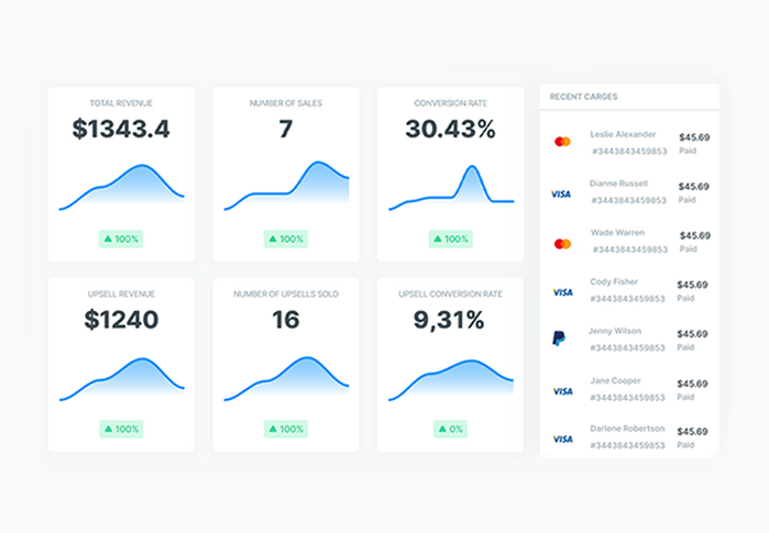 inline-advanced-analytics
