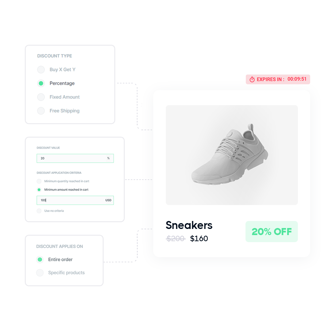 inline-checkout-discount-feature-options-graph