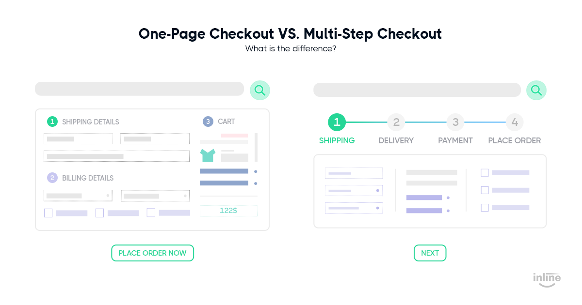 woocommerce-one-page-vs-multi-step-checkout