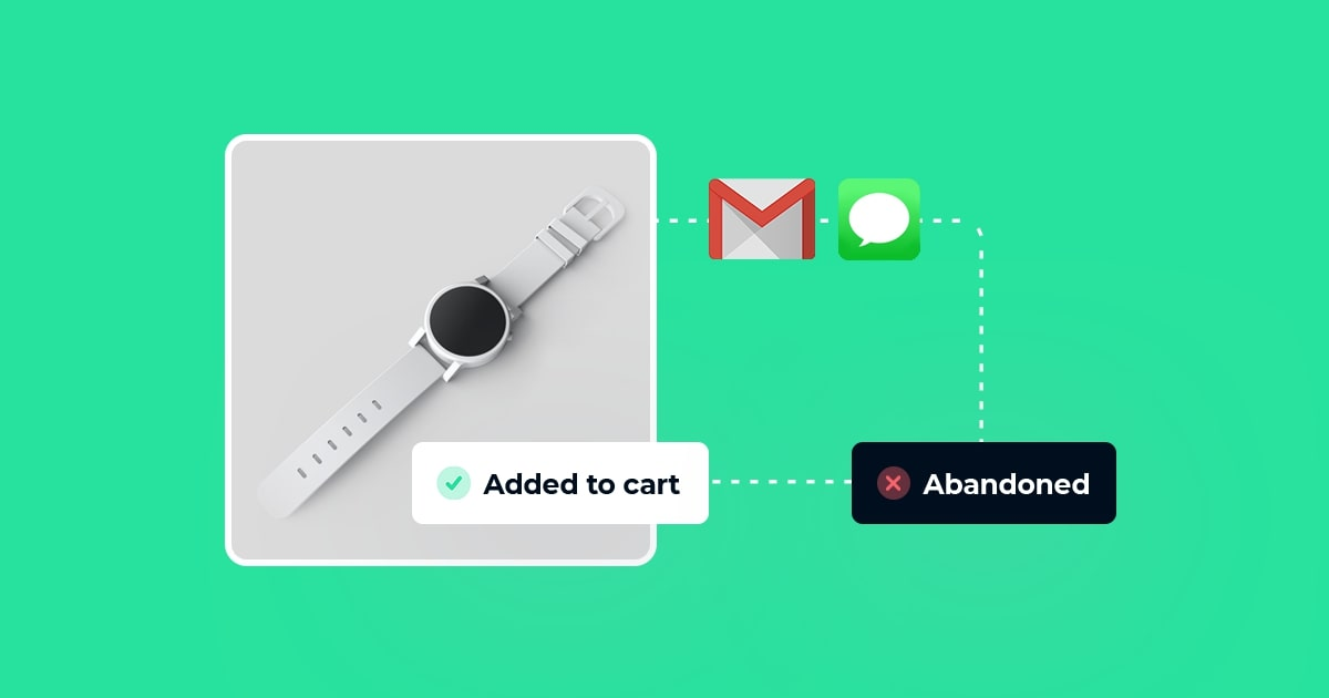 Cart Abandonment Recovery: 9 Best Tools to Recover Your Cart and Boost Sales