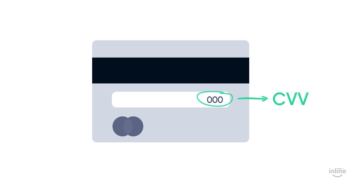 cvv-number-credit-card-preview