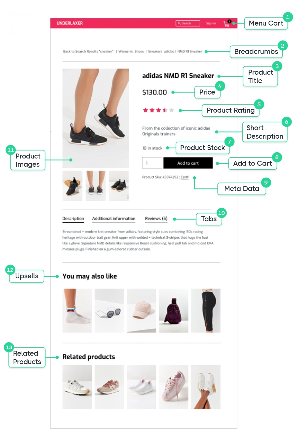 customize-woocommerce-product-page-parts-of-single-product-page