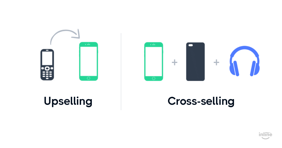 cross-sell-vs-upsell-comparison-whats-the-difference-between-upselling-and-cross-selling-draw-of-phones