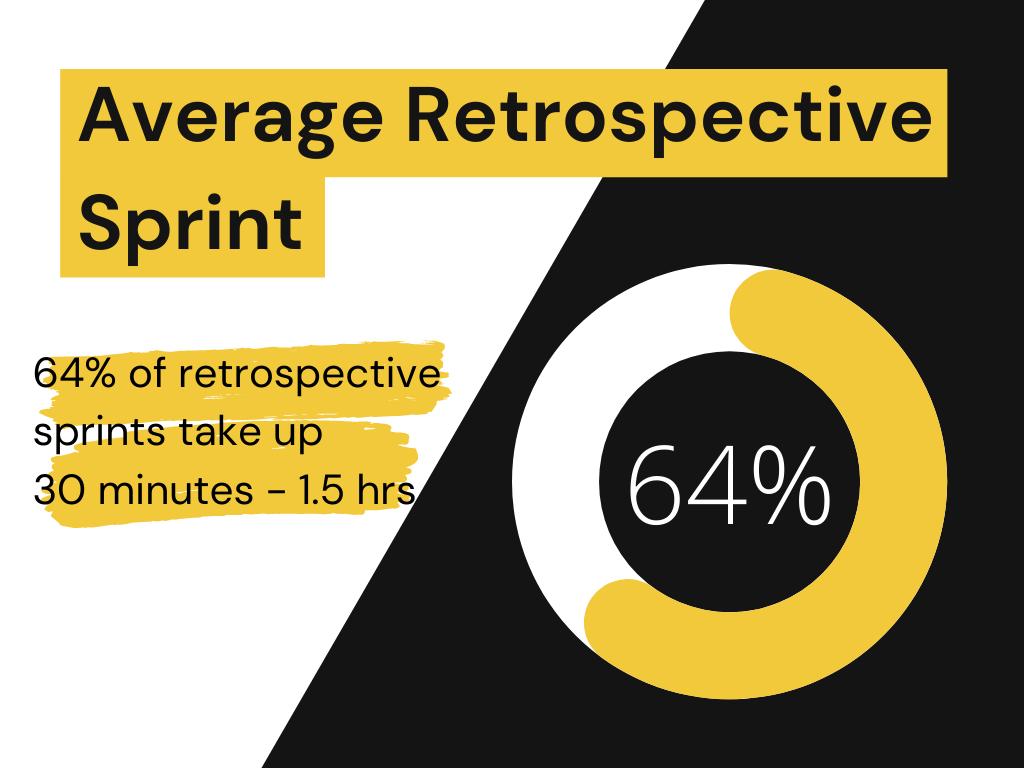 How to Run an Asynchronous Sprint Retrospective Meeting