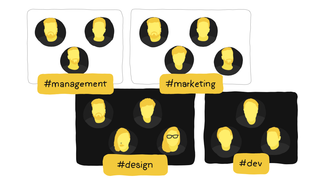 Create departments inside of Yac like management, marketing, design, and development