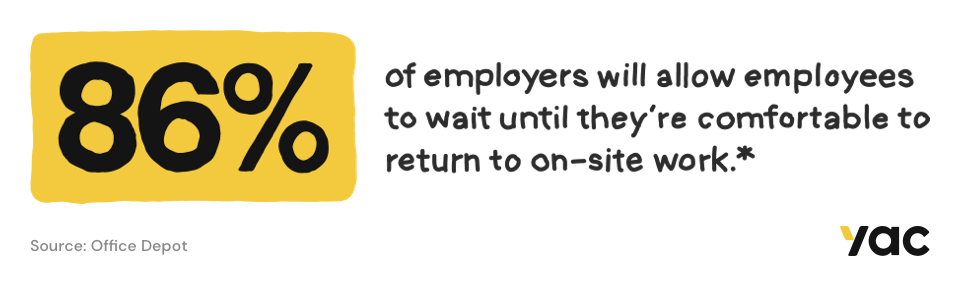 """Infographic saying """"86% of employers will allow employees to wait until they're comfortable to return to on-site work."""""""