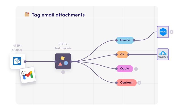 Get control over your email attachments