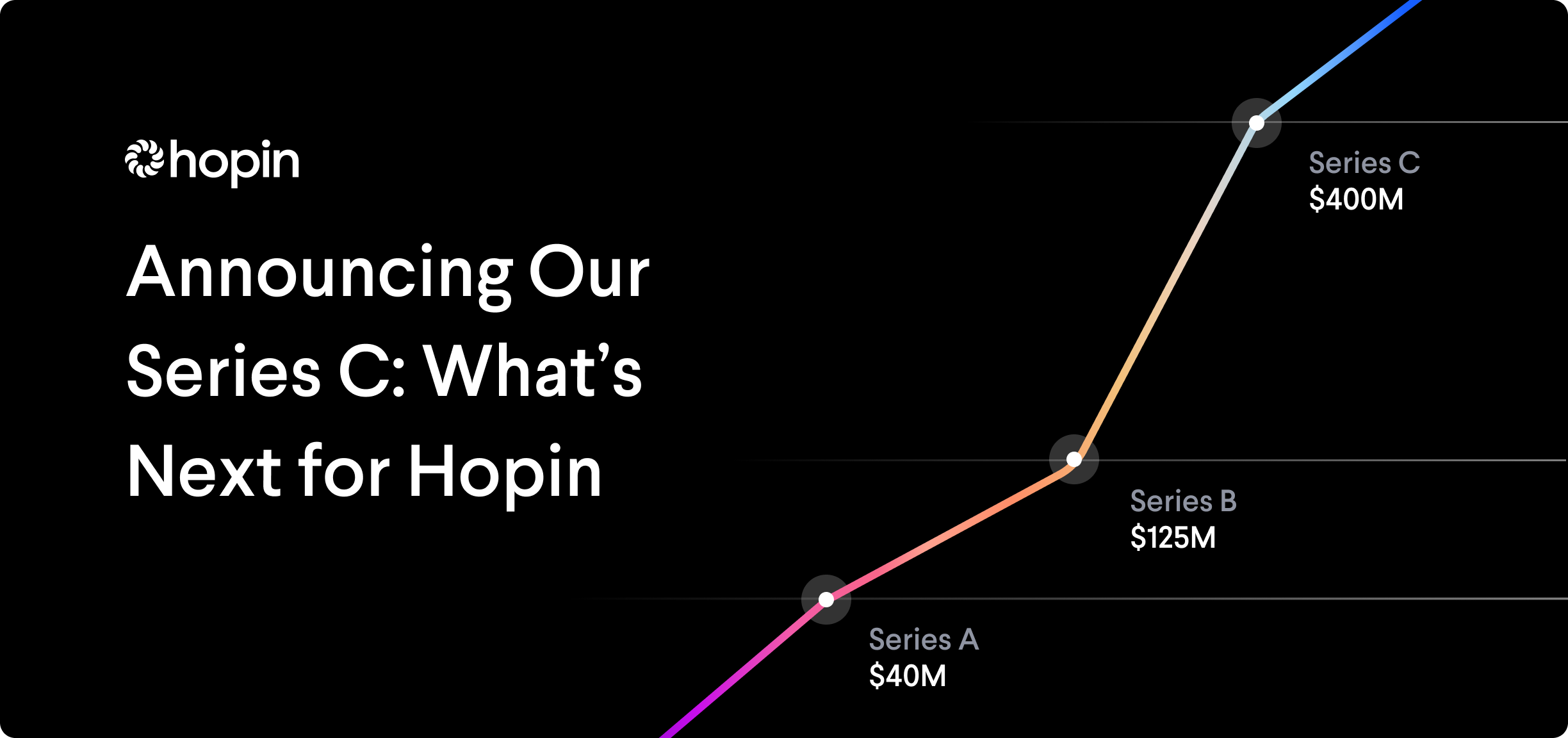 We've closed our Series C of $400M, co-led by Andreessen Horowitz and General Catalyst, with IVP. Here's what this news means for Hopin's future.