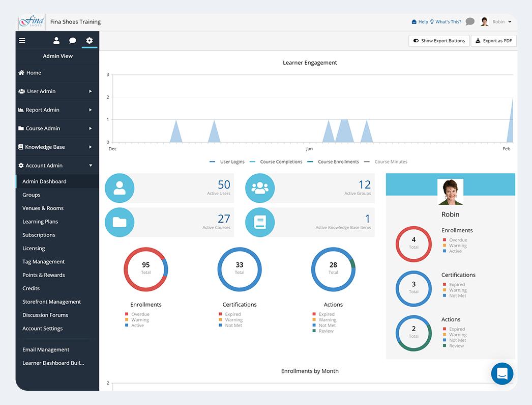 SmarterU Admin dashboard