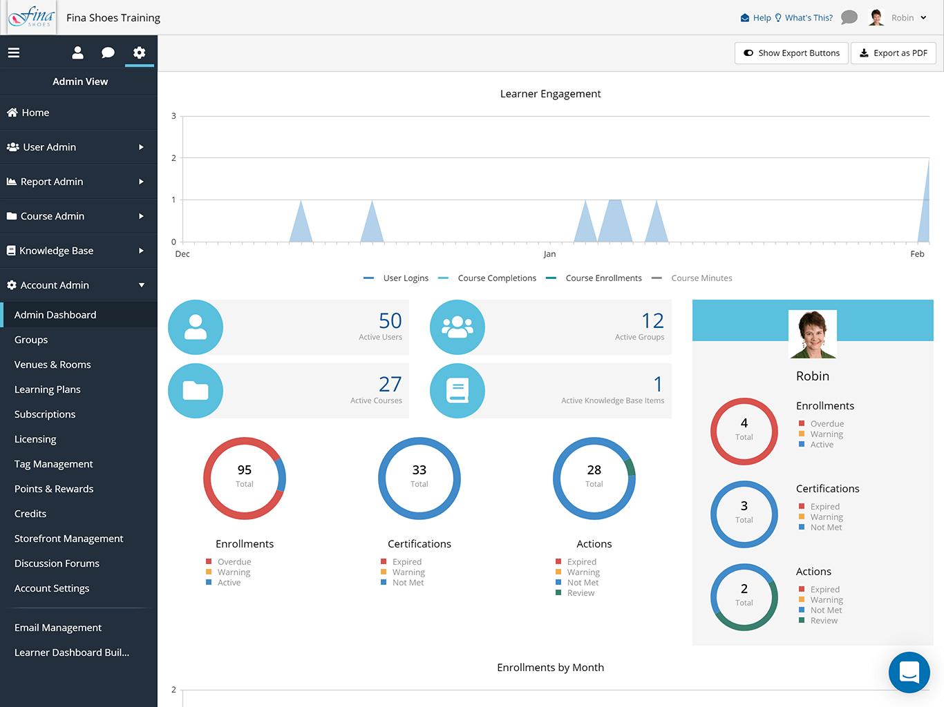 SmarterU admin dashboard screenshot