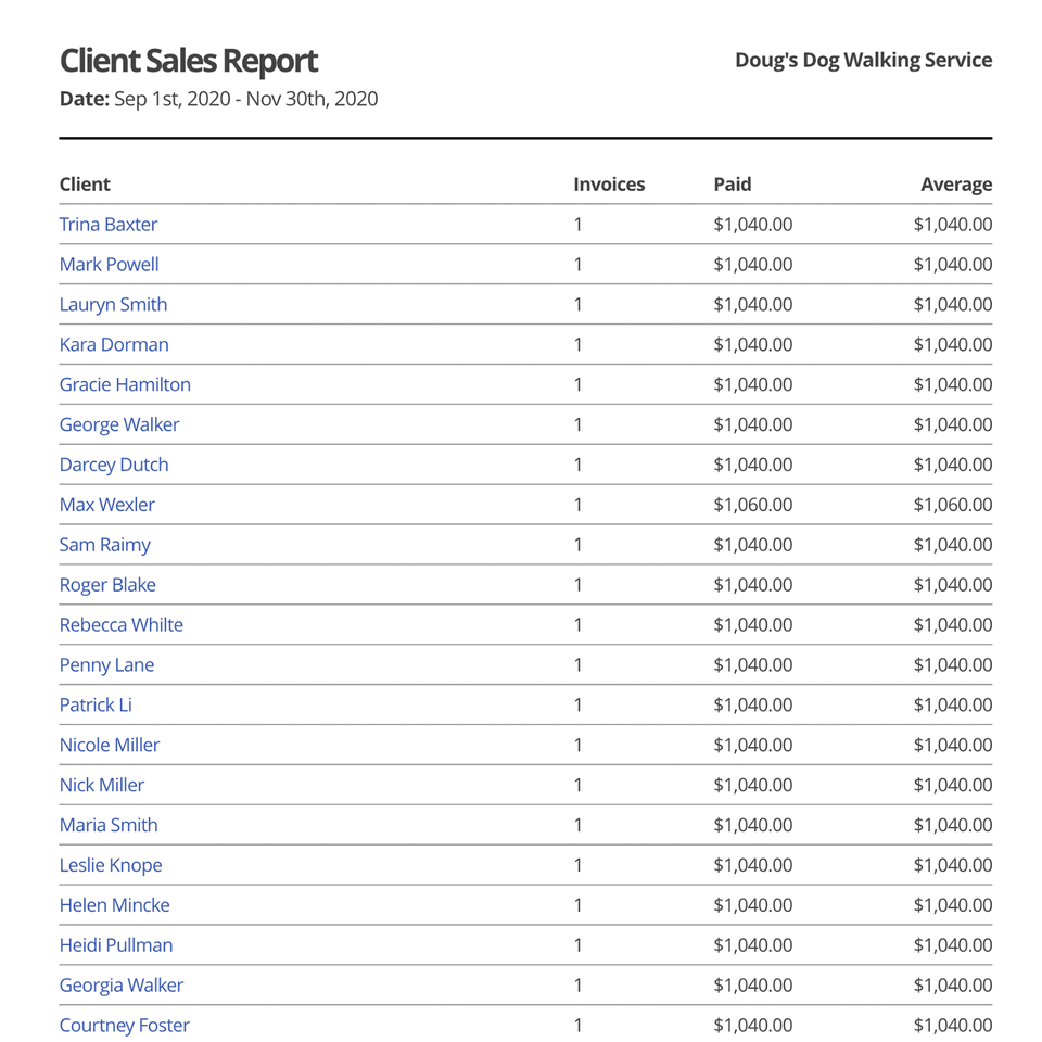 17hats Report For Client Sales