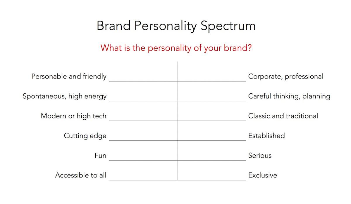 brand personality spectrum chart