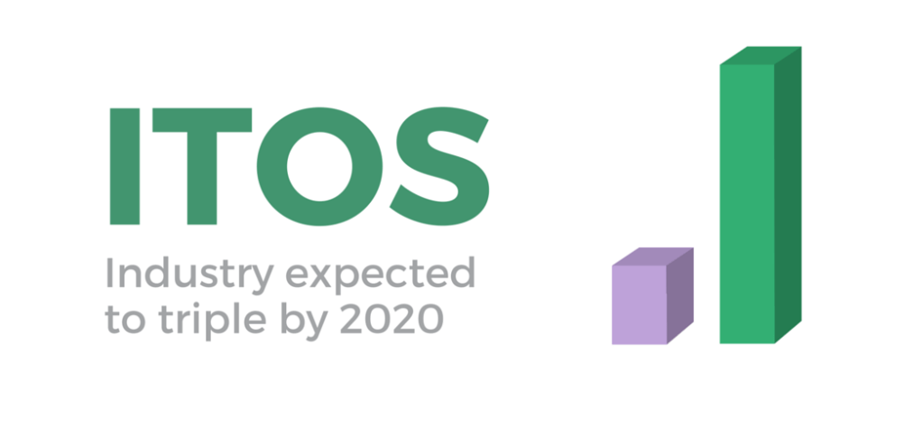 New Study: ITO Industry Worth $350M by 2020