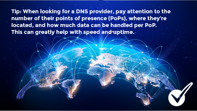 DNS Points of Presence map