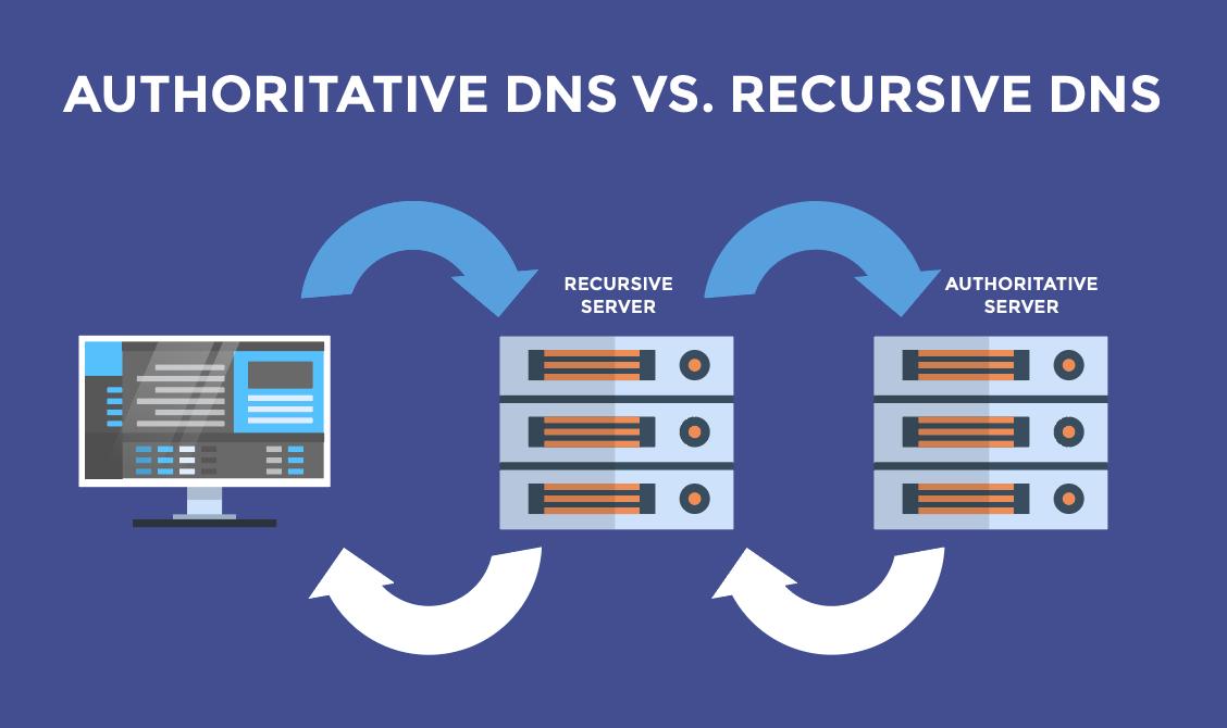 how to: authoritative dns vs recursive dns