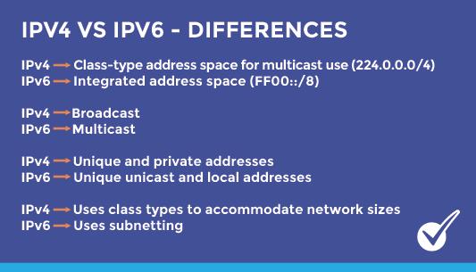 IPv4 vs IPv6 - What is my IP address - eplained