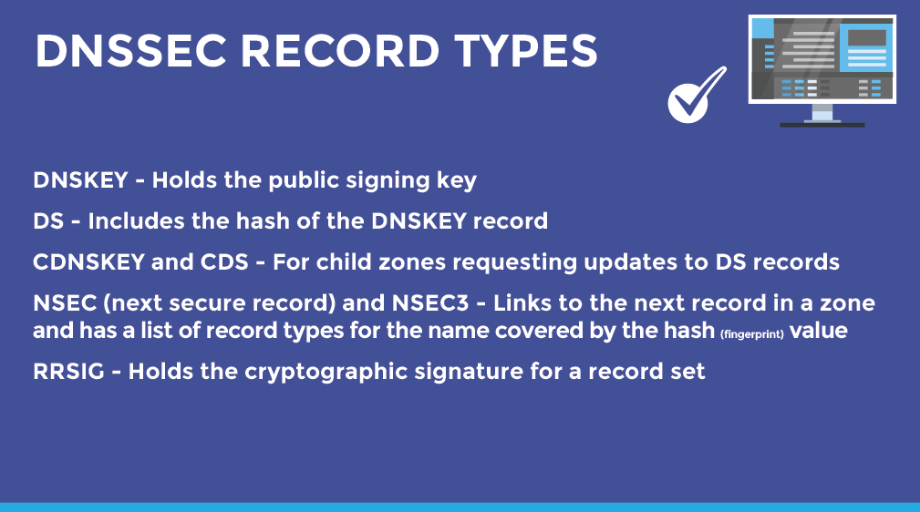 DNSSEC Record Types