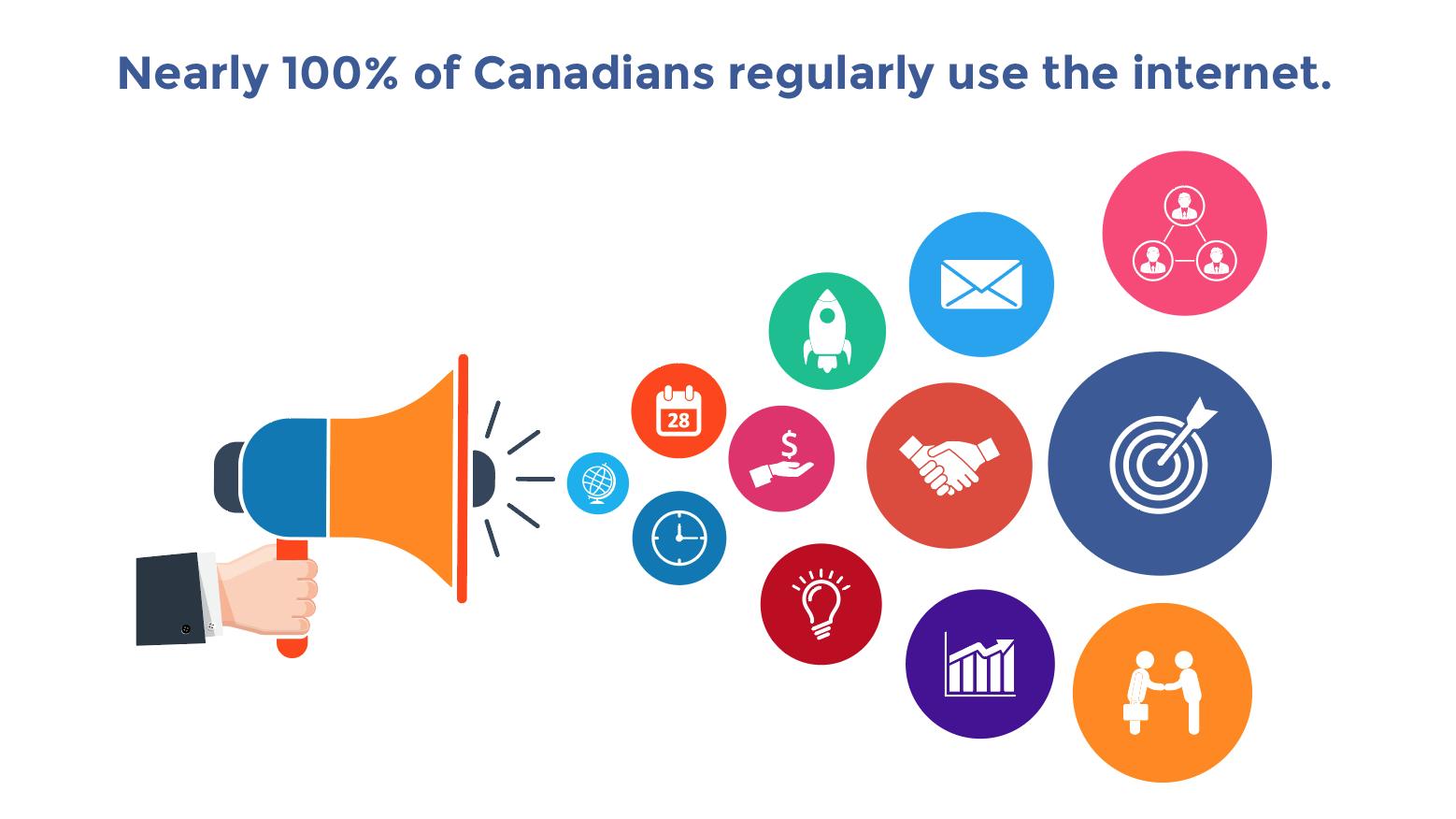 Canada Internet Usage - Best DNS server