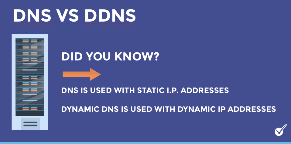 What is Dynamic DNS vs DNS? How does it work? Infographic
