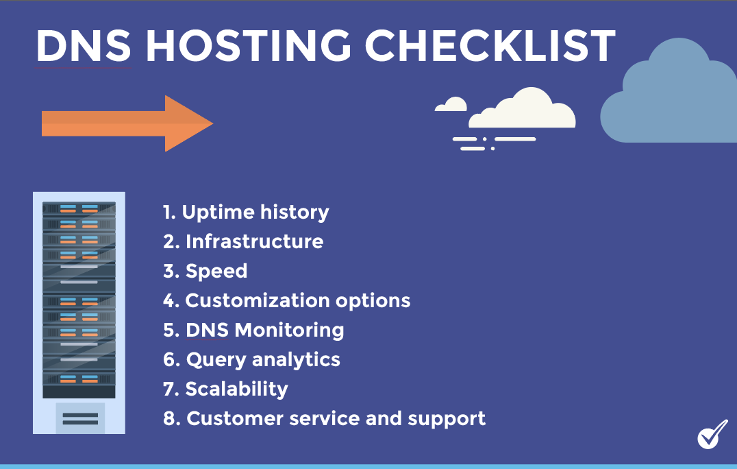 DNS Hosting Checklist Numbered