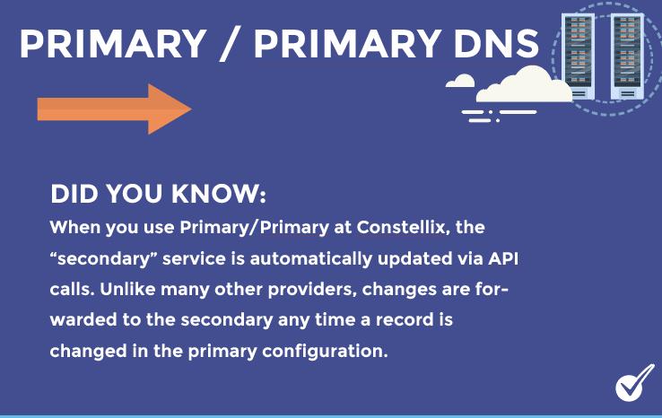 Primary DNS provider - API calls - secondary DNS use case configuration