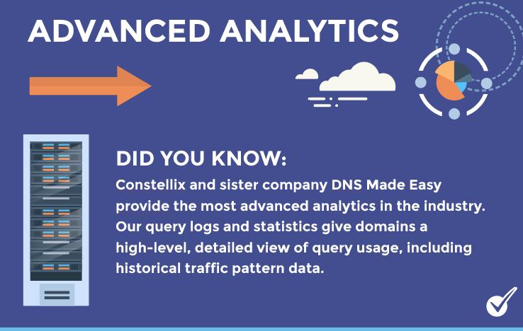 advanced DNS analytics guide to query usage and historical traffic pattern data