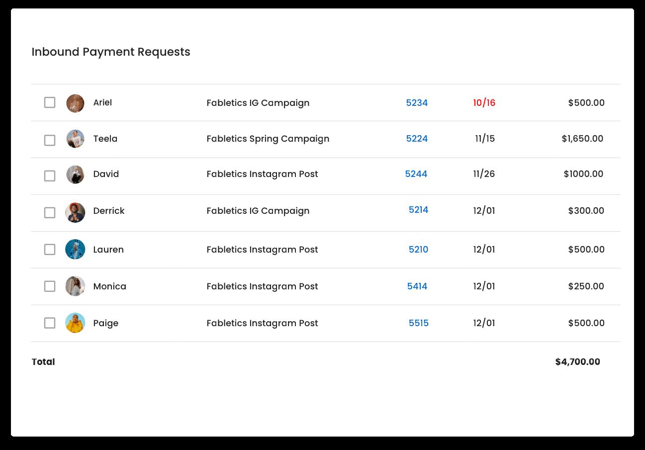 Lumanu payment dashboard for brands