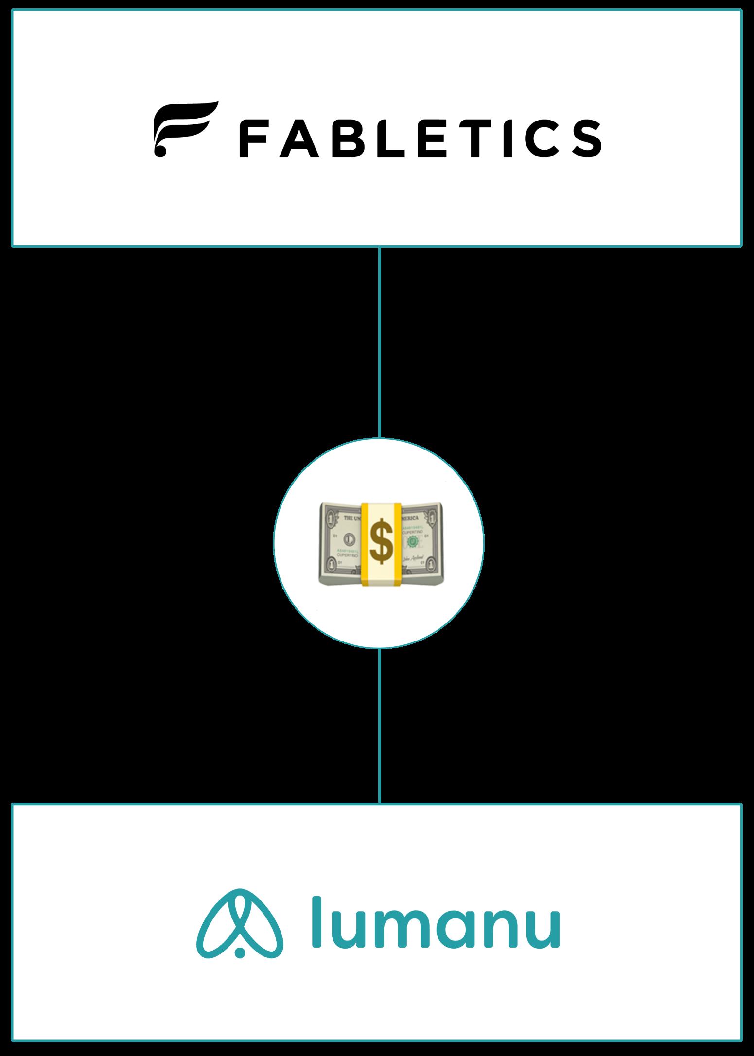Fabletics and Lumanu logo