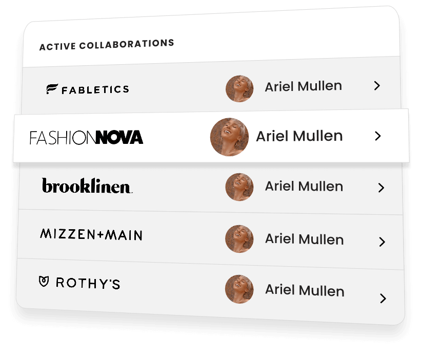 Active collaborations on platform