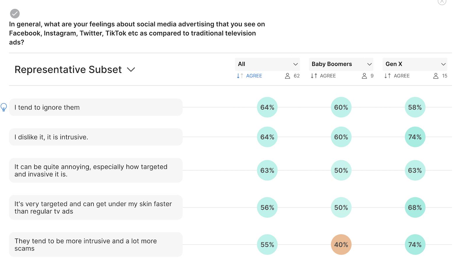social media advertising consumer preference