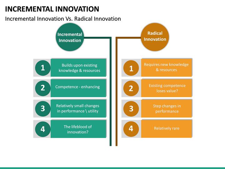 incremental innovation vs radical innovation