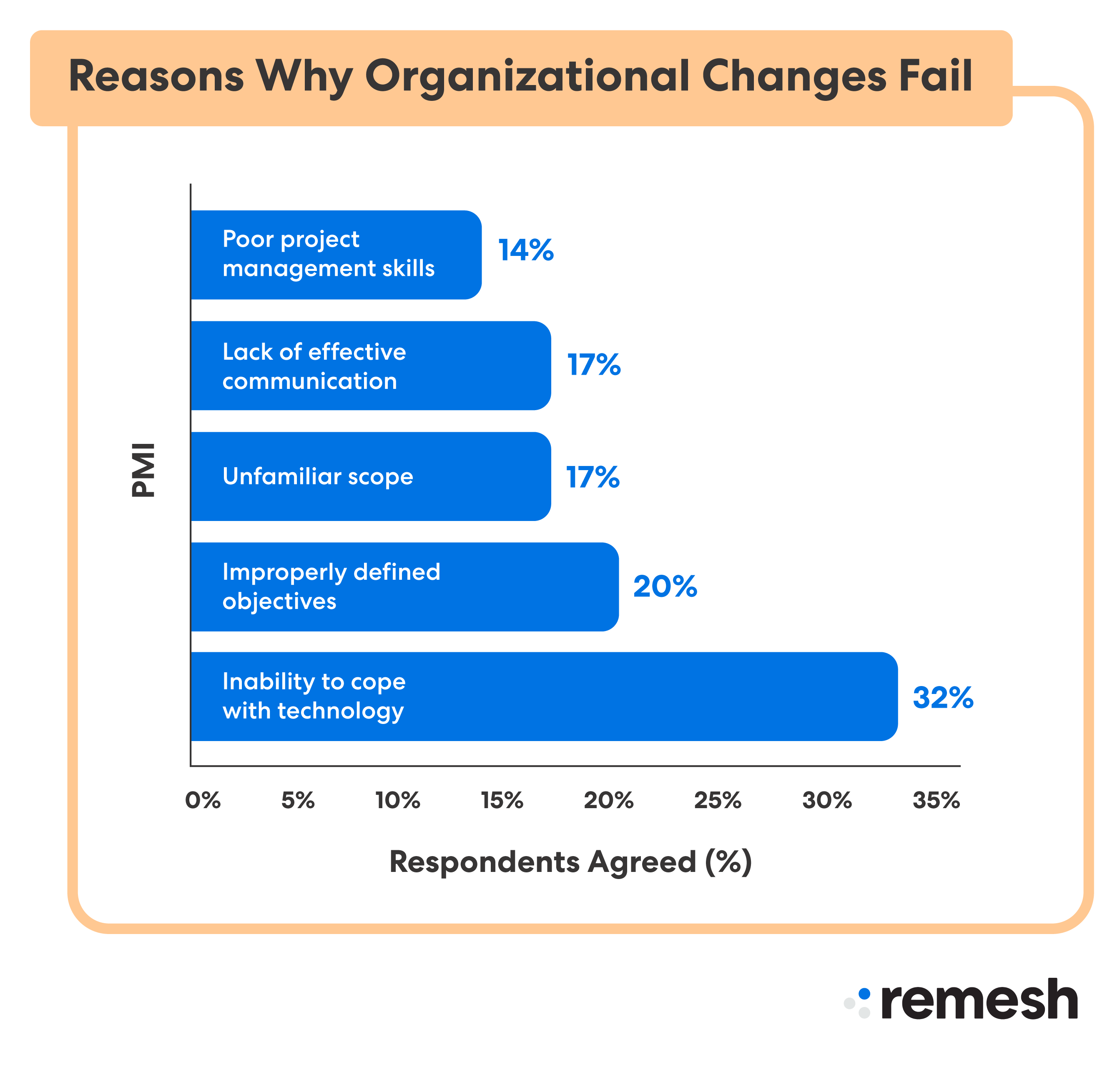 Open ended employee engagement survey questions_Graphic-05