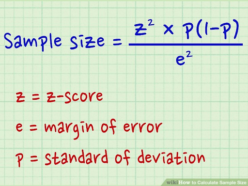 sample size calculation unknown population