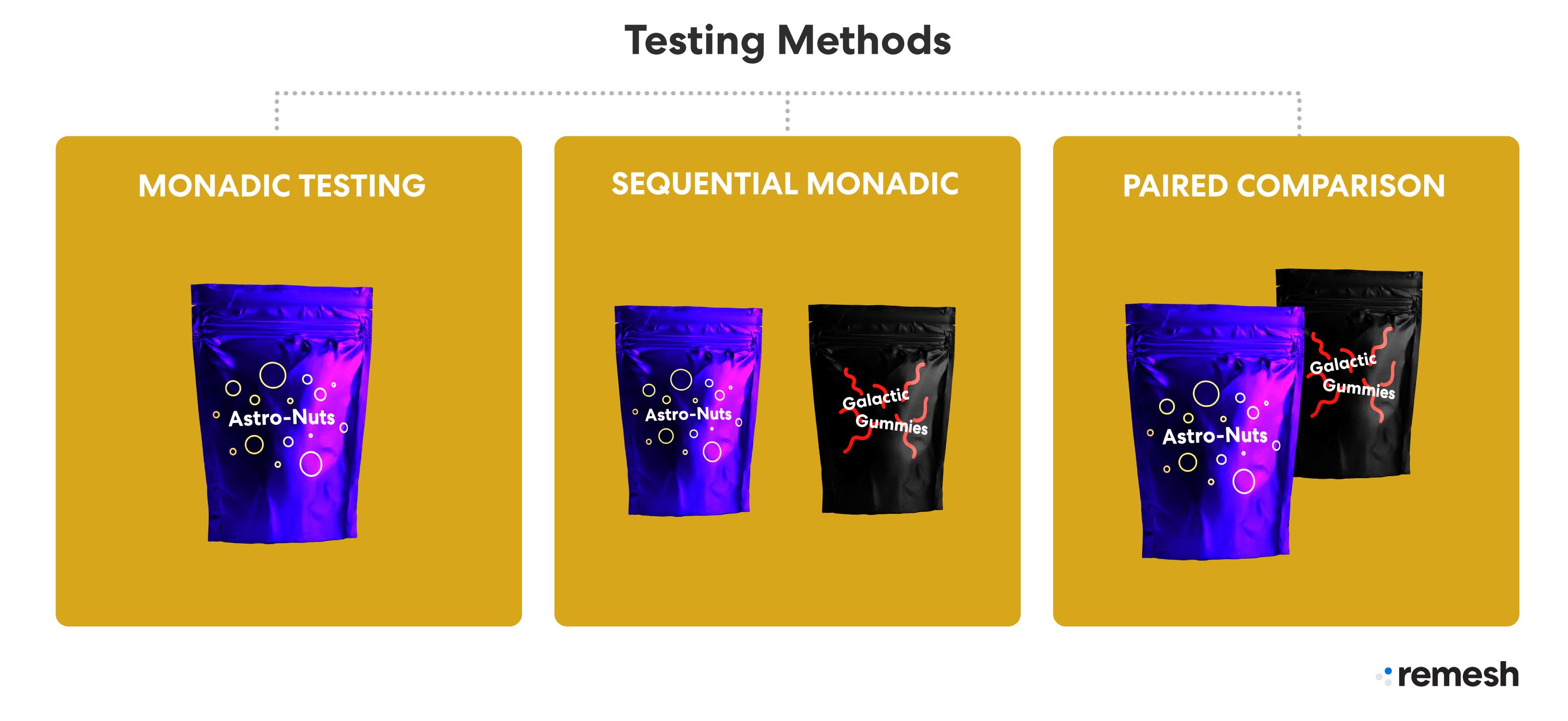 Testing%20Methods-04