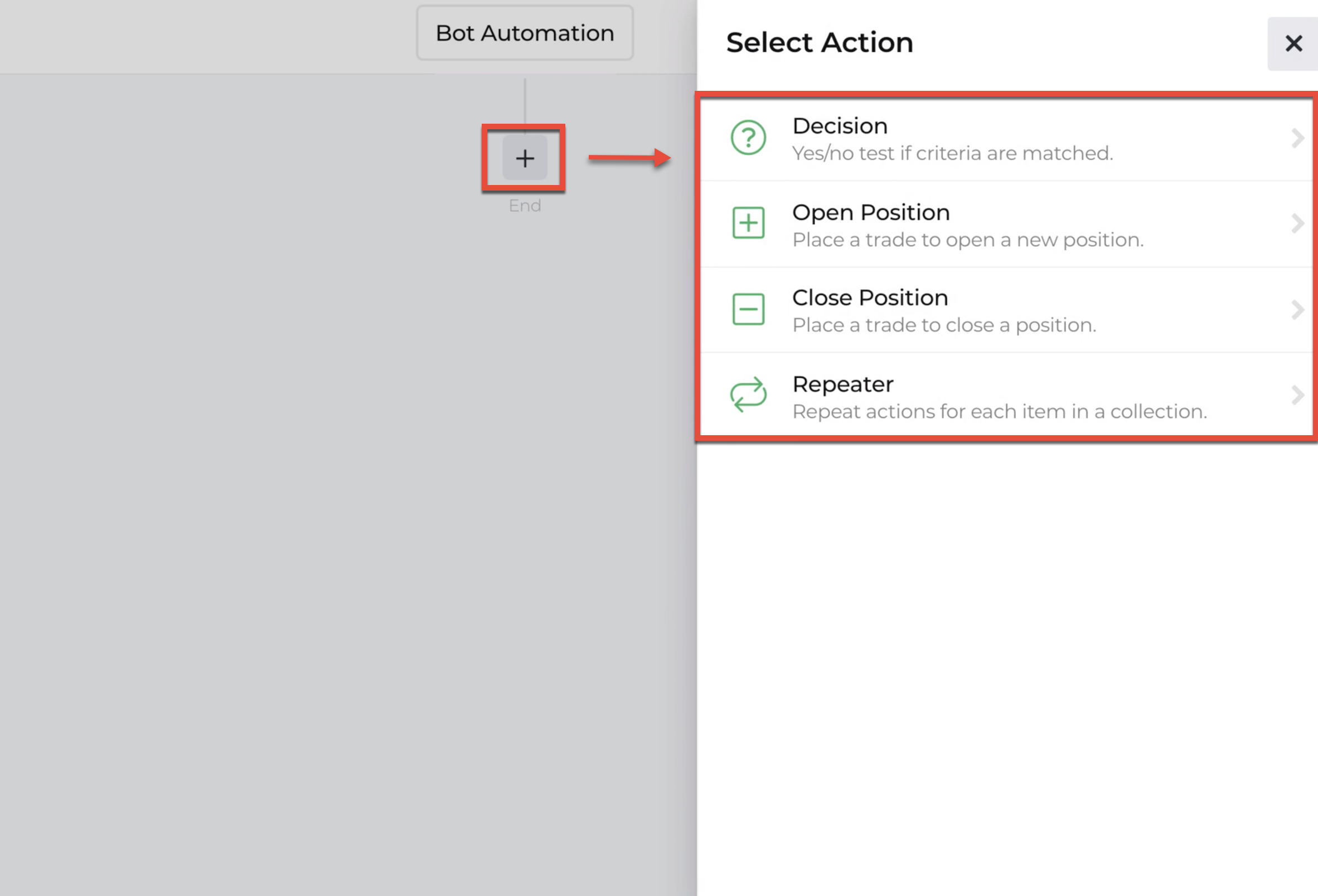 Screenshot of bot action homepage with the four bot actions highlighted