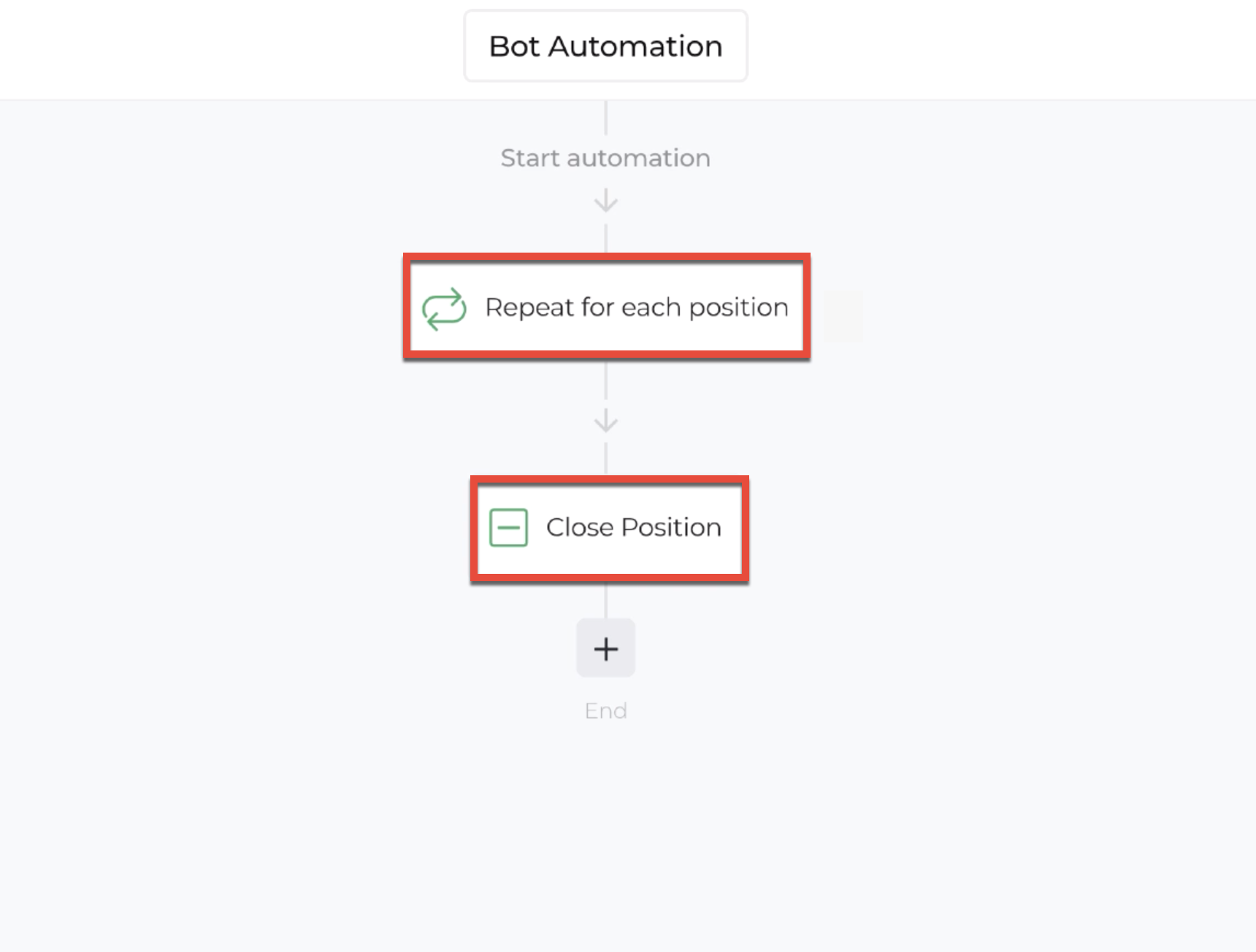 Screenshot of bot automation editor with repeater action highlighted