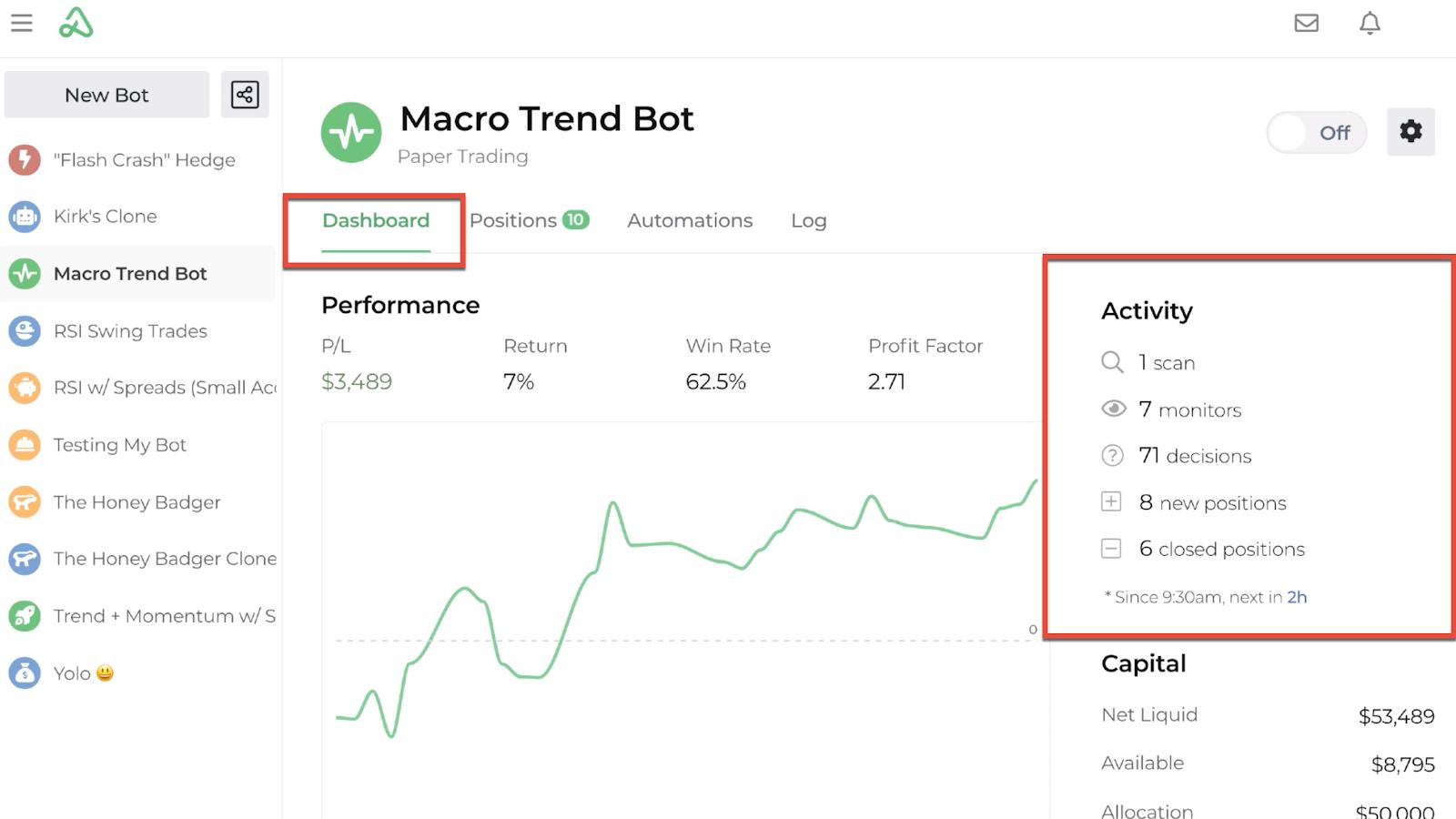 Screenshot highlighting daily activity display on the bot dashboard