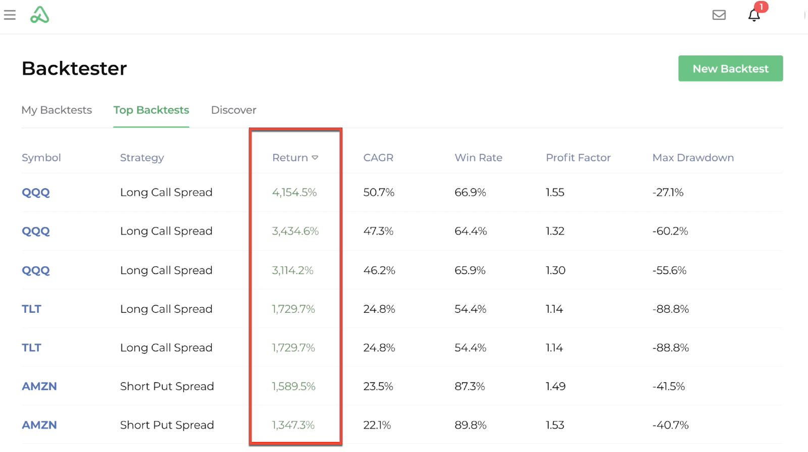 Screenshot of the top backtests display with backtests filtered by return percentage