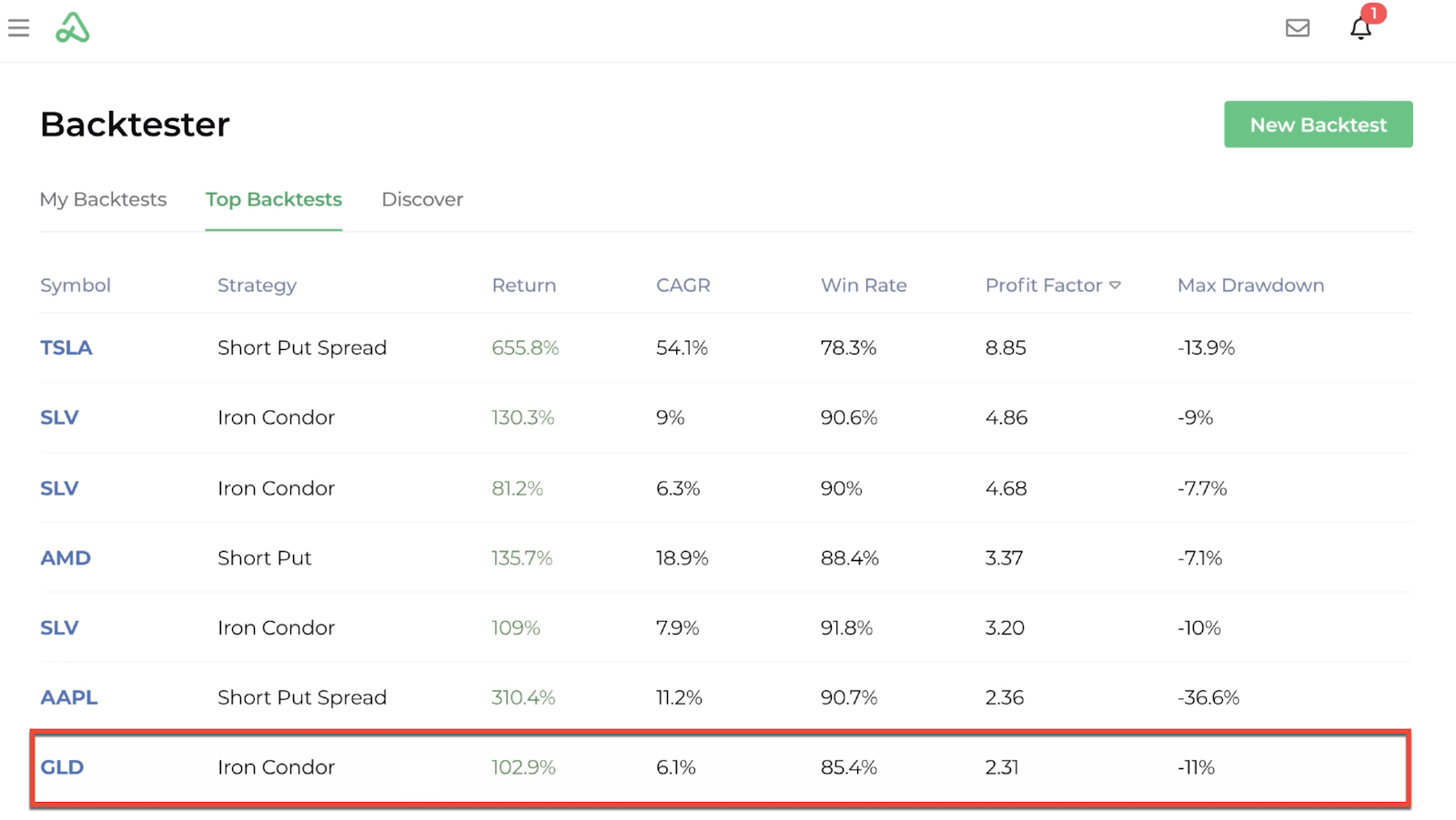 Screenshot highlighting the ability to select an individual backtest from the top backtests tab