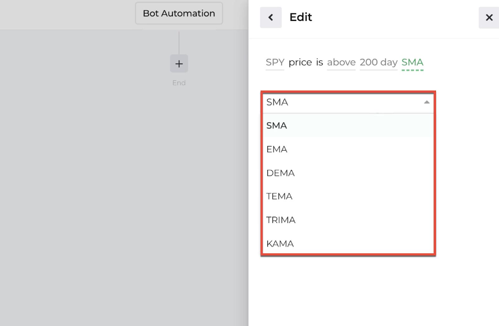 Screenshot highlighting the indicators available in the indicator dropdown menu