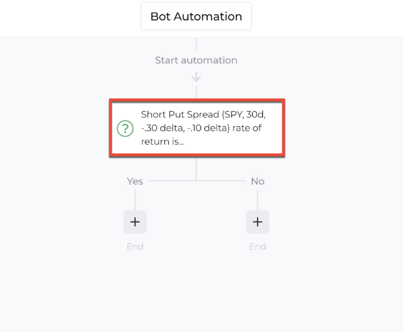 Screenshot highlighting the decision recipe within the automation editor