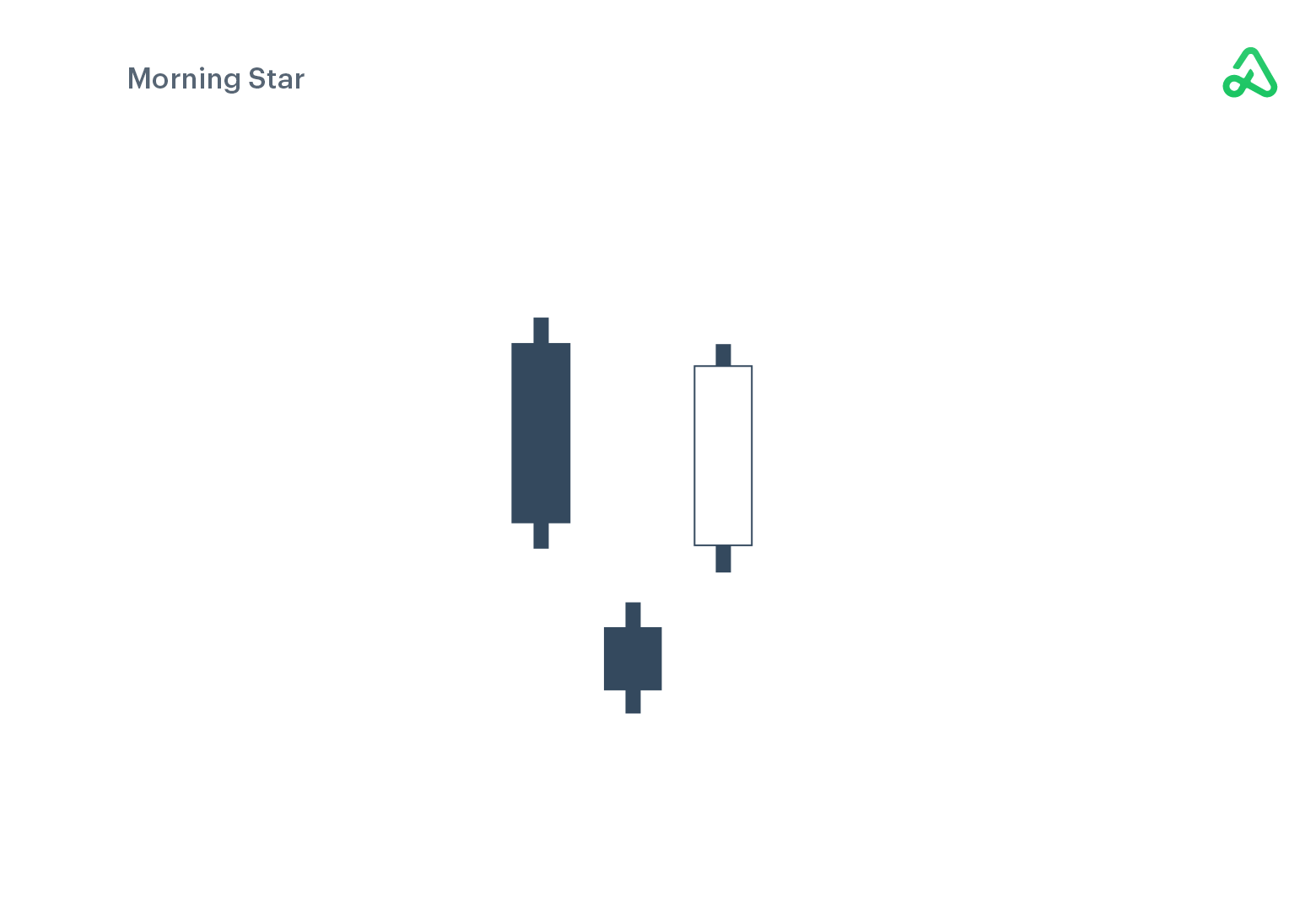 Morning Star example image