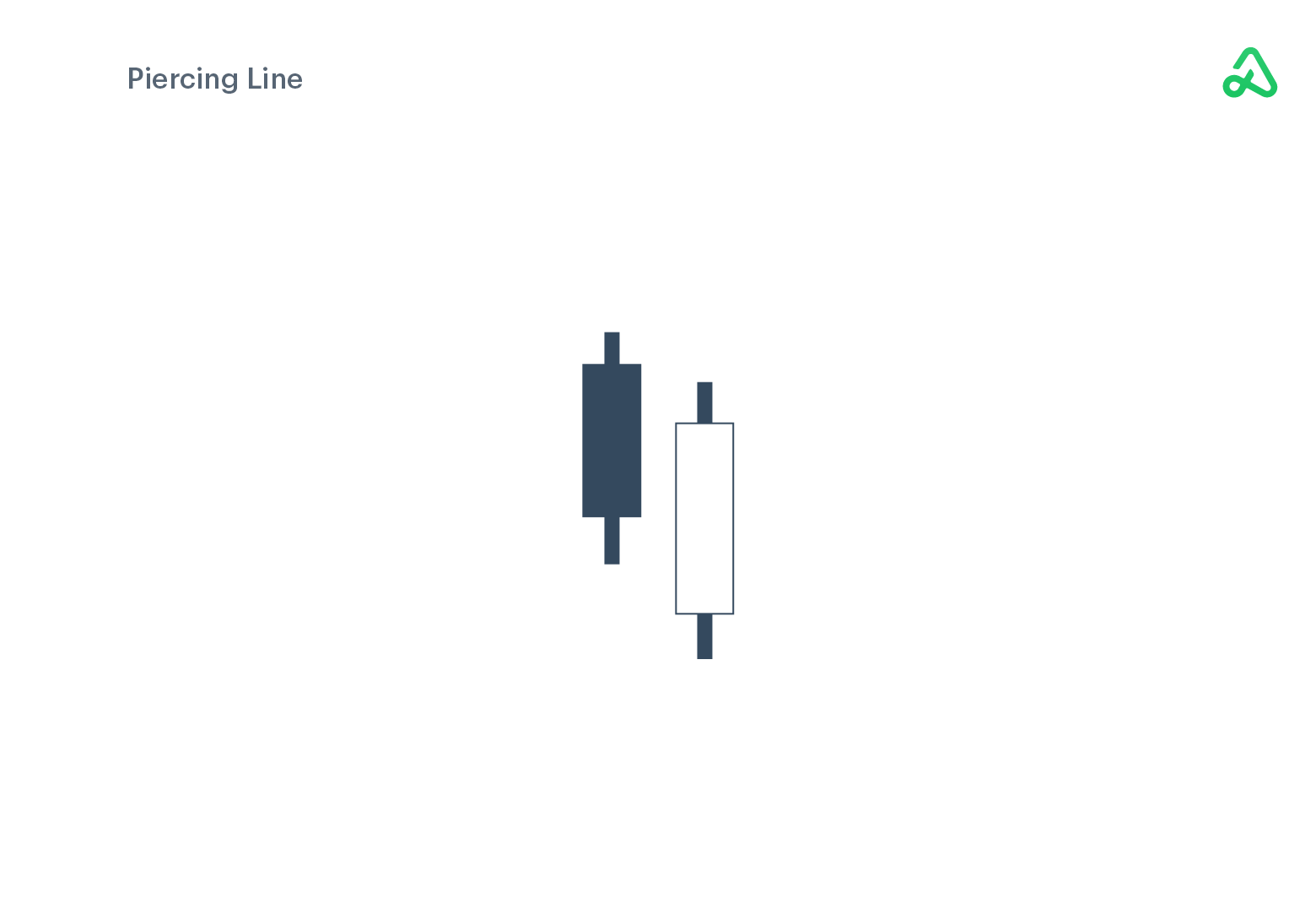 Piercing Line example image
